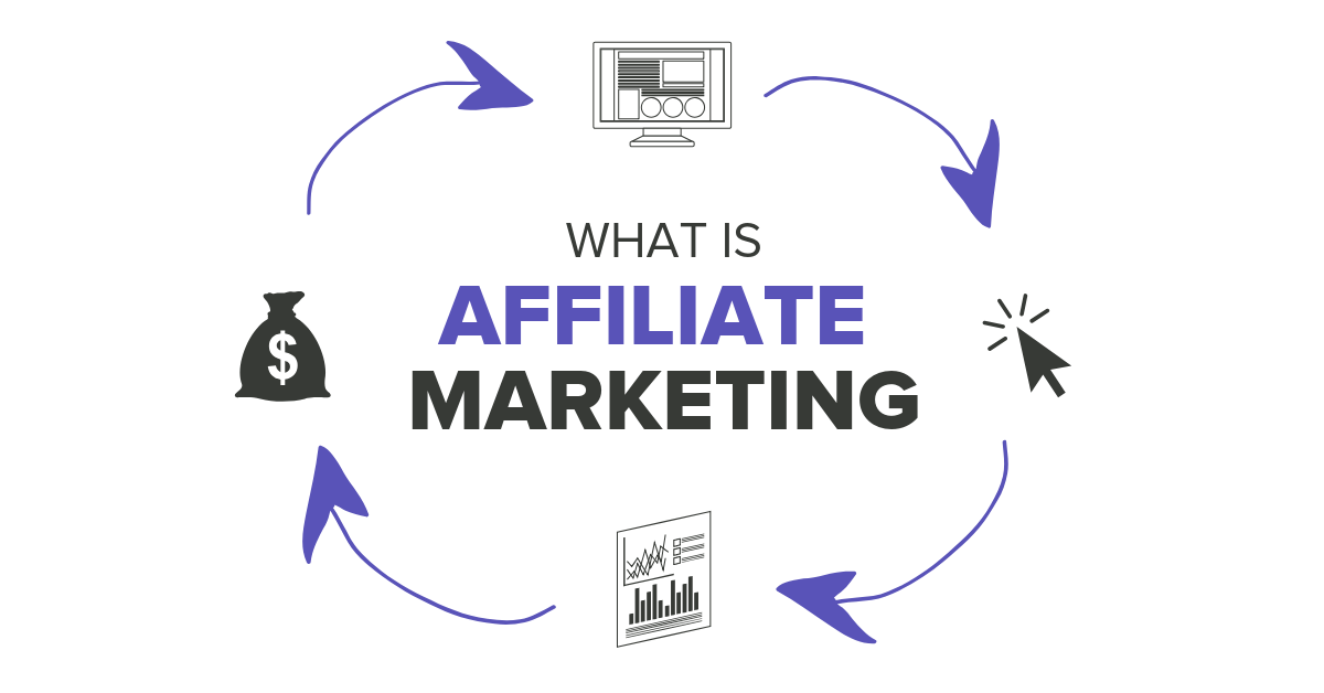 What is affiliate marketing? How it works and what are the tips which one need to be followed?